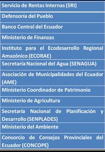 Ecuador: Metodolgía